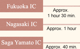 Approximately 1 hour 30 min from Fukuoka IC to Ureshino IC, Approximately 1 hour from Nagasaki IC to Ureshino IC, Saga Yamato IC from 40 min to Ureshino IC.